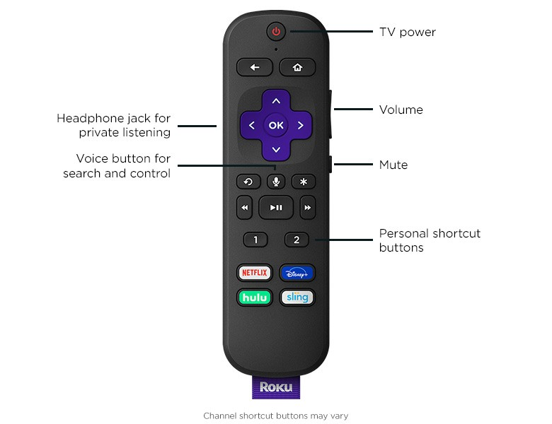 Look before you buy: Enhanced Voice Remote with headphone jack, personal shortcuts, plus TV powe...