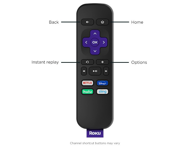 Look before you buy: Simple remote with channel shortcut buttons that comes with Roku Premiere