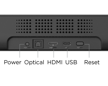 Back of Roku Streambar displaying ports